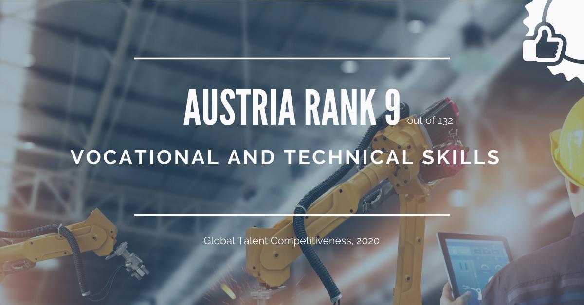 Global Talent Competitiveness Index 2020, Rank 9